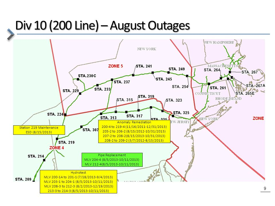 9 Div 10 (200 Line) – August Outages Anomaly Remediation 200-4 to 219-4 (11/16/2011-12/31/2013) 205-2 to 206-2 (8/15/2012-10/31/2013) 207-2 to 208-2(8/15/2013-10/31/2013) 208-2 to 209-2 (3/7/2012-8/15/2013) Hydrotest MLV 200-1A to 201-1 (7/18/2013-9/4/2013) MLV 203-1 to 204-1 (8/5/2013-10/11/2013) MLV 208-3 to 212-3 (8/2/2013-12/19/2013) 213-3 to 214-3 (8/5/2013-10/11/2013) Pipe Replacement MLV 204-4 (8/5/2013-10/11/2013) MLV 212-4(8/5/2013-10/11/2013) Station 219 Maintenance ESD (8/15/2013)