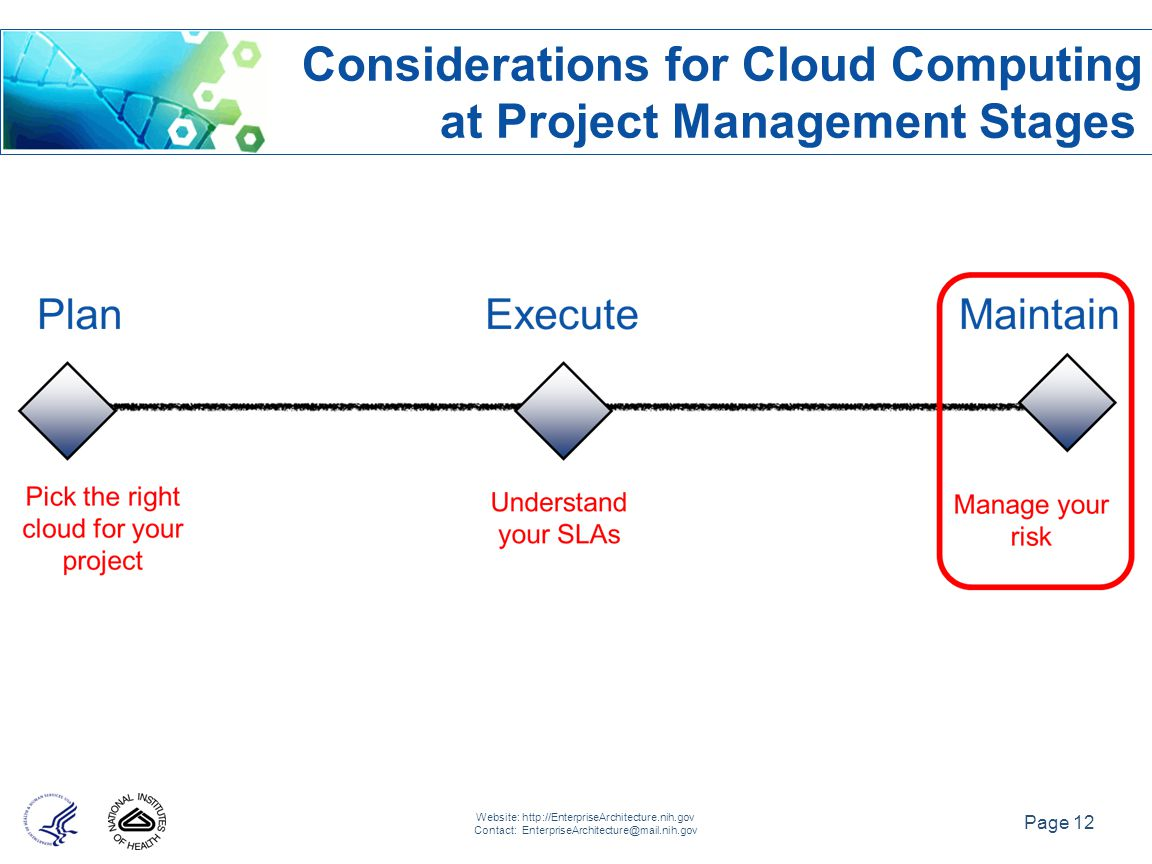 Page 12 Website: http://EnterpriseArchitecture.nih.gov Contact: EnterpriseArchitecture@mail.nih.gov Considerations for Cloud Computing at Project Management Stages..