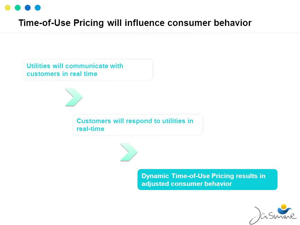 Time-of-Use Pricing will influence consumer behavior Utilities will communicate with customers in real time Customers will respond to utilities in rea