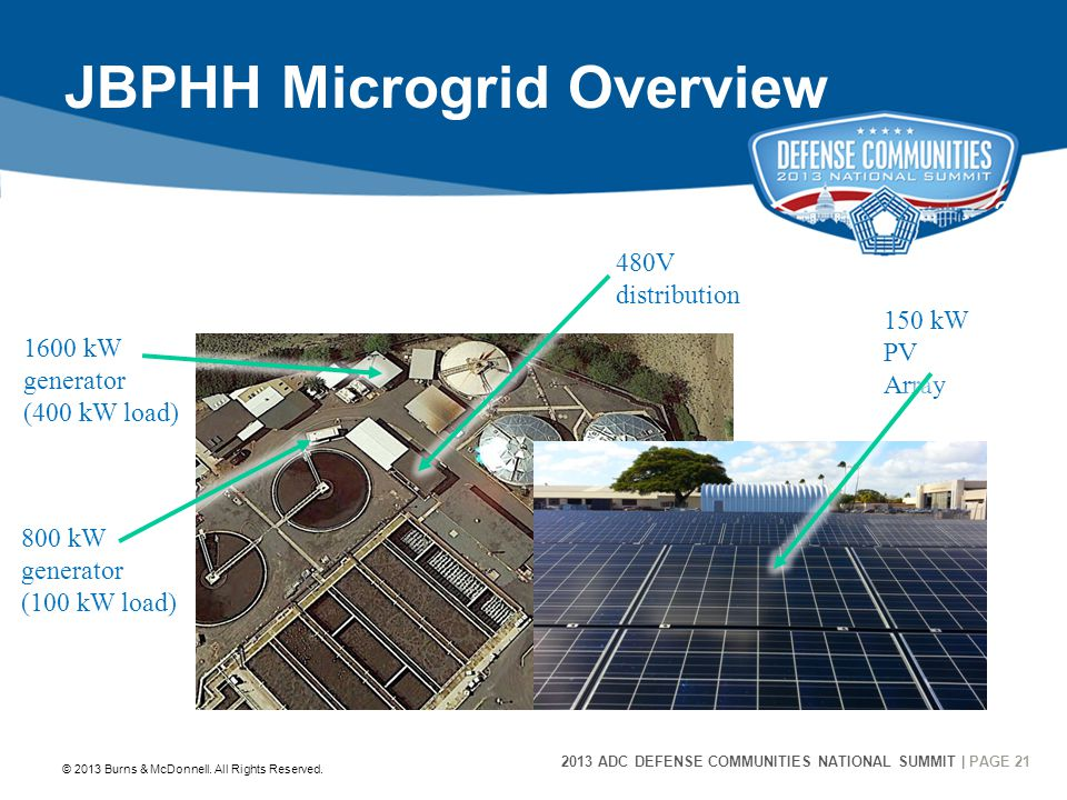 2013 ADC DEFENSE COMMUNITIES NATIONAL SUMMIT | PAGE 21 21 JBPHH Microgrid Overview © 2013 Burns & McDonnell.