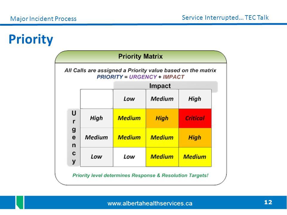 12 Service Interrupted… TEC Talk www.albertahealthservices.ca Priority Major Incident Process
