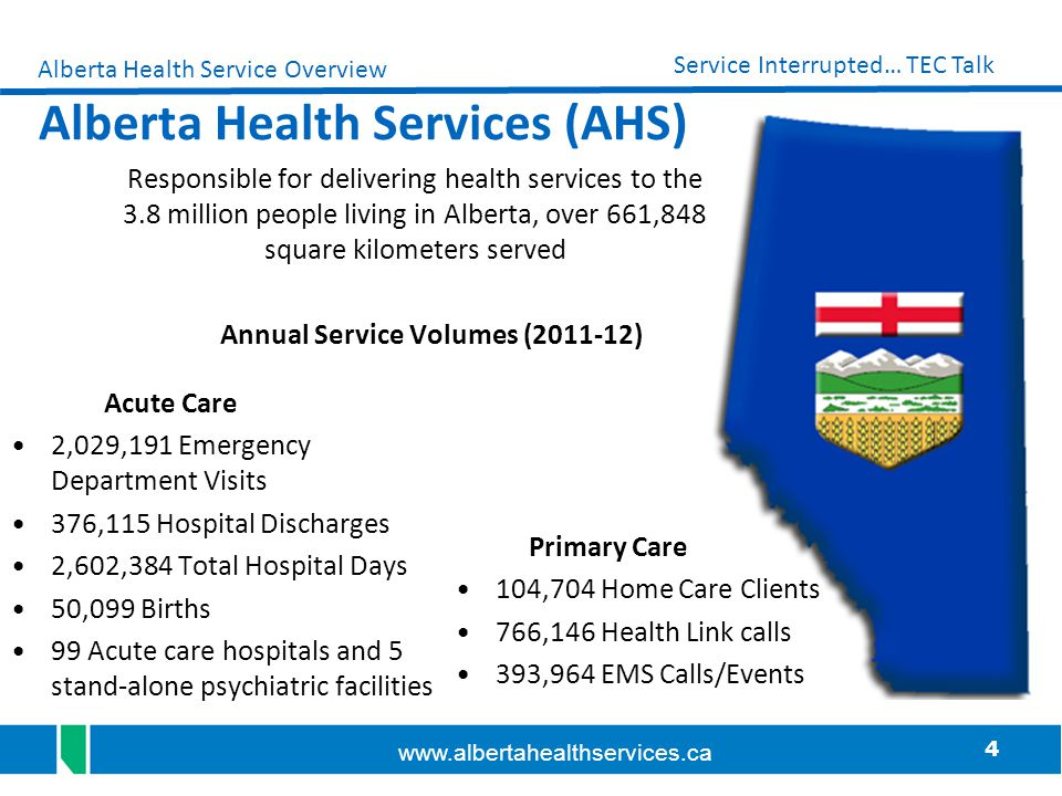 5 Service Interrupted… TEC Talk www.albertahealthservices.ca Largest Employer in Alberta, 5 th largest in Canada ◦ 100,000 employees ◦ 7,000 physicians ◦ 120,000 network IDs Scope of AHS-IT ◦ 1,514 production apps (163 critical) ◦ 34 data centers ◦ 4,721 servers (physical and virtual) ◦ 75,000 workstations ◦ 48,000 tickets generated monthly ◦ 550 concurrent users in ITSM tool ◦ 1,300 IT Staff (+ outsourced partners) AHS Scale of Effort Alberta Health Service Overview