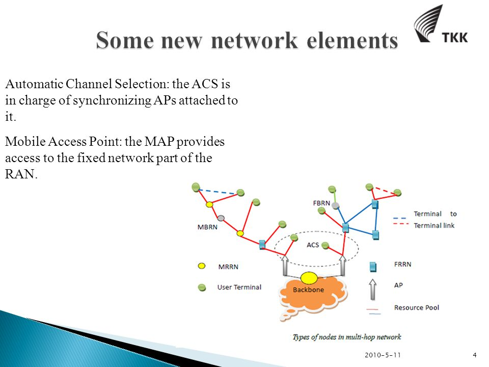 4 Automatic Channel Selection: the ACS is in charge of synchronizing APs attached to it.