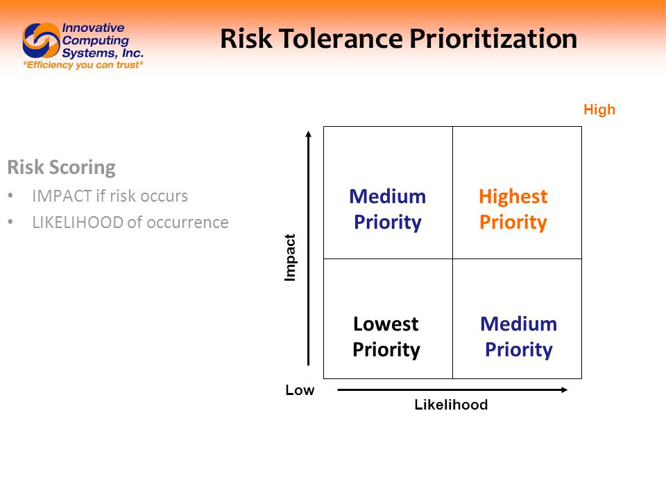 Risk Tolerance Prioritization Risk Scoring IMPACT if risk occurs LIKELIHOOD of occurrence LowHigh Impact Likelihood Low High Highest Priority Lowest Priority Medium Priority