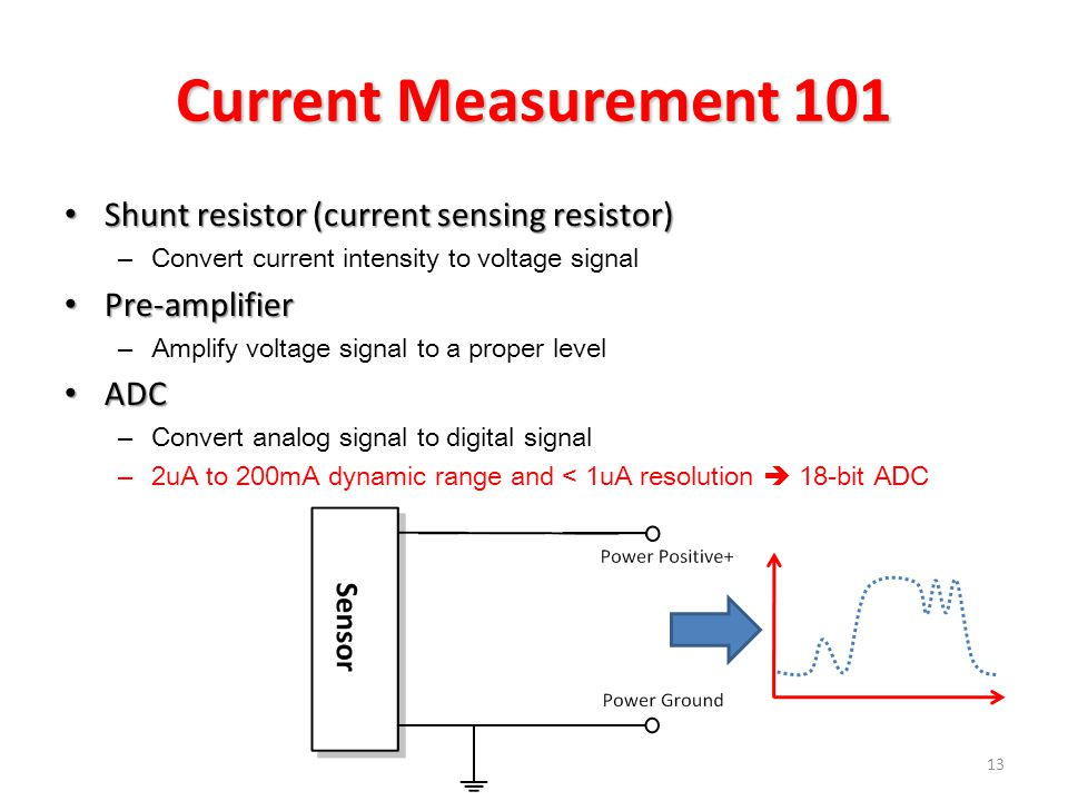 Current Measurement 101 13 Shunt resistor (current sensing resistor) Shunt resistor (current sensing resistor) – Convert current intensity to voltage signal Pre-amplifier Pre-amplifier – Amplify voltage signal to a proper level ADC ADC – Convert analog signal to digital signal – 2uA to 200mA dynamic range and < 1uA resolution  18-bit ADC