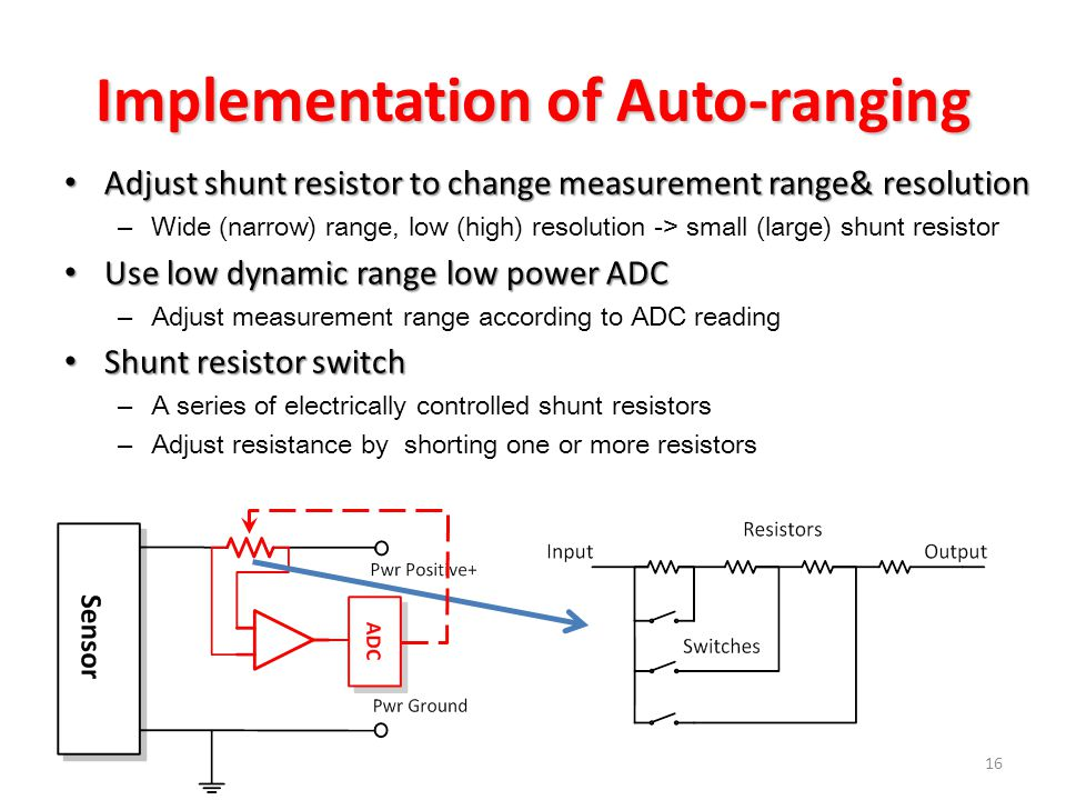Implementation of Auto-ranging 16 Adjust shunt resistor to change measurement range& resolution Adjust shunt resistor to change measurement range& resolution – Wide (narrow) range, low (high) resolution -> small (large) shunt resistor Use low dynamic range low power ADC Use low dynamic range low power ADC – Adjust measurement range according to ADC reading Shunt resistor switch Shunt resistor switch – A series of electrically controlled shunt resistors – Adjust resistance by shorting one or more resistors