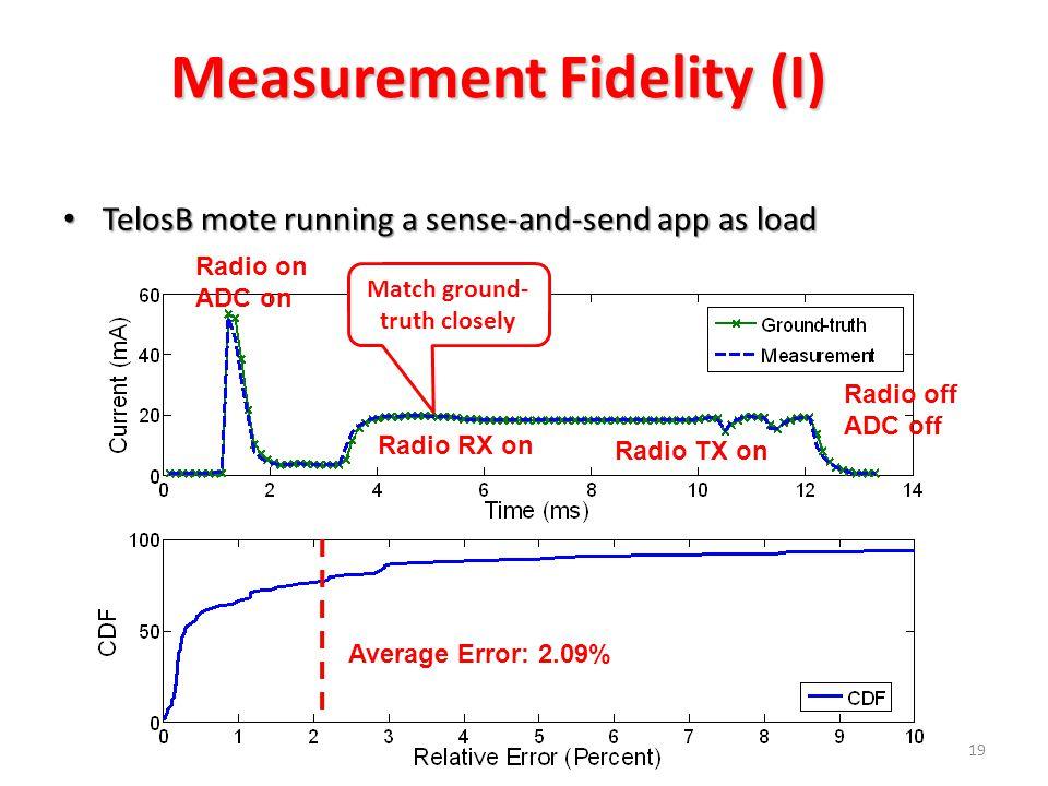 Measurement Fidelity (I) 19 TelosB mote running a sense-and-send app as load TelosB mote running a sense-and-send app as load Match ground- truth closely Average Error: 2.09% Radio on ADC on Radio RX on Radio TX on Radio off ADC off