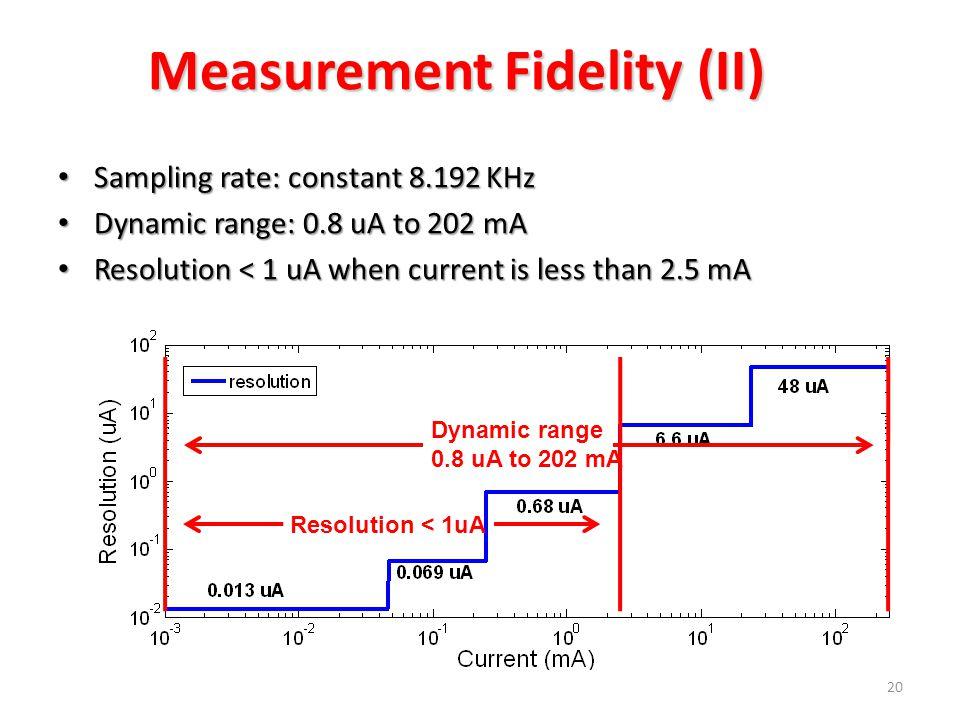 Measurement Fidelity (II) 20 Sampling rate: constant 8.192 KHz Sampling rate: constant 8.192 KHz Dynamic range: 0.8 uA to 202 mA Dynamic range: 0.8 uA to 202 mA Resolution < 1 uA when current is less than 2.5 mA Resolution < 1 uA when current is less than 2.5 mA Dynamic range 0.8 uA to 202 mA Resolution < 1uA