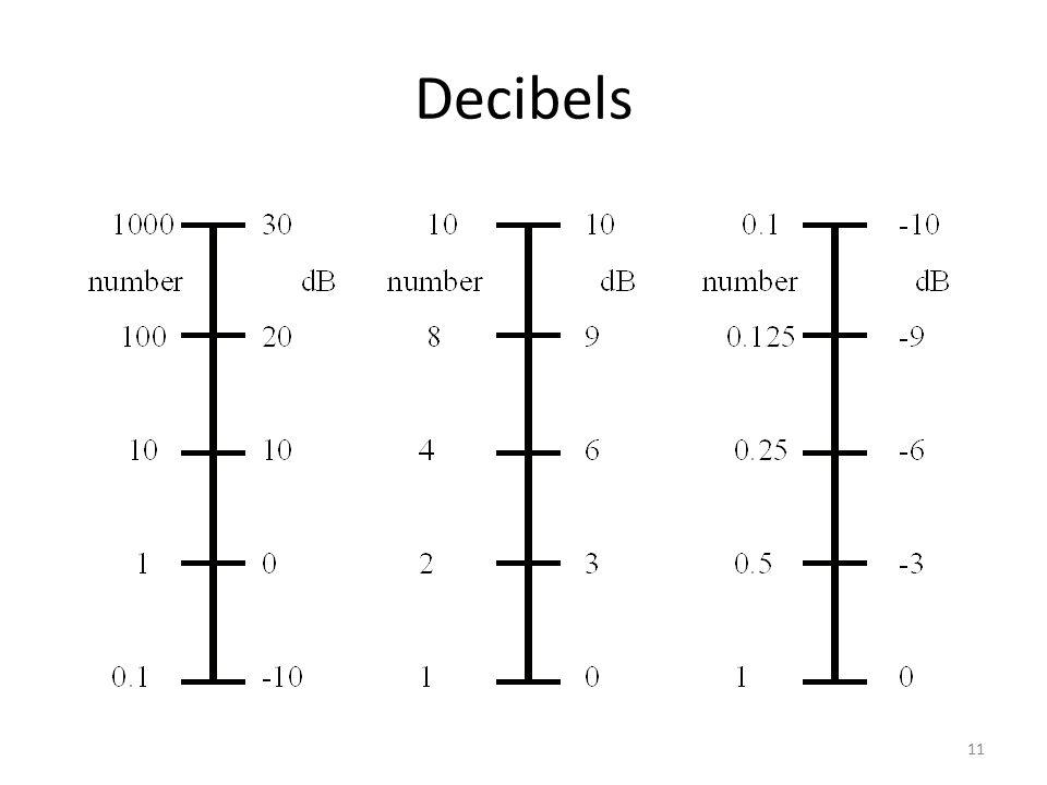 Decibels 11