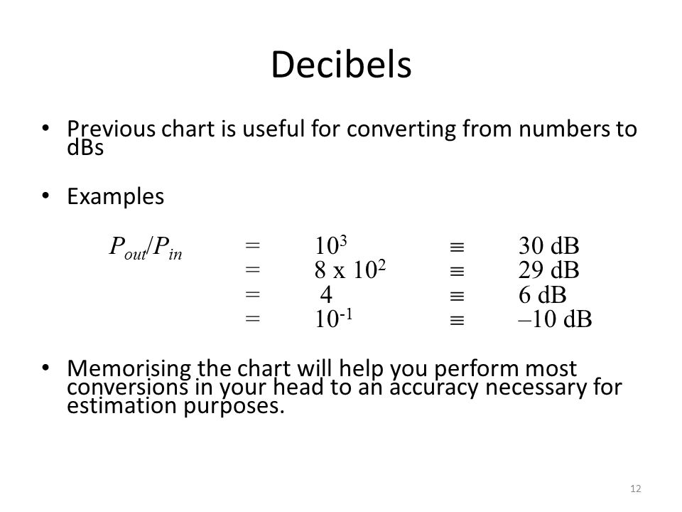 Decibels Previous chart is useful for converting from numbers to dBs Examples P out /P in =10 3  30 dB = 8 x 10 2  29 dB = 4  6 dB = 10 -1  –10 dB