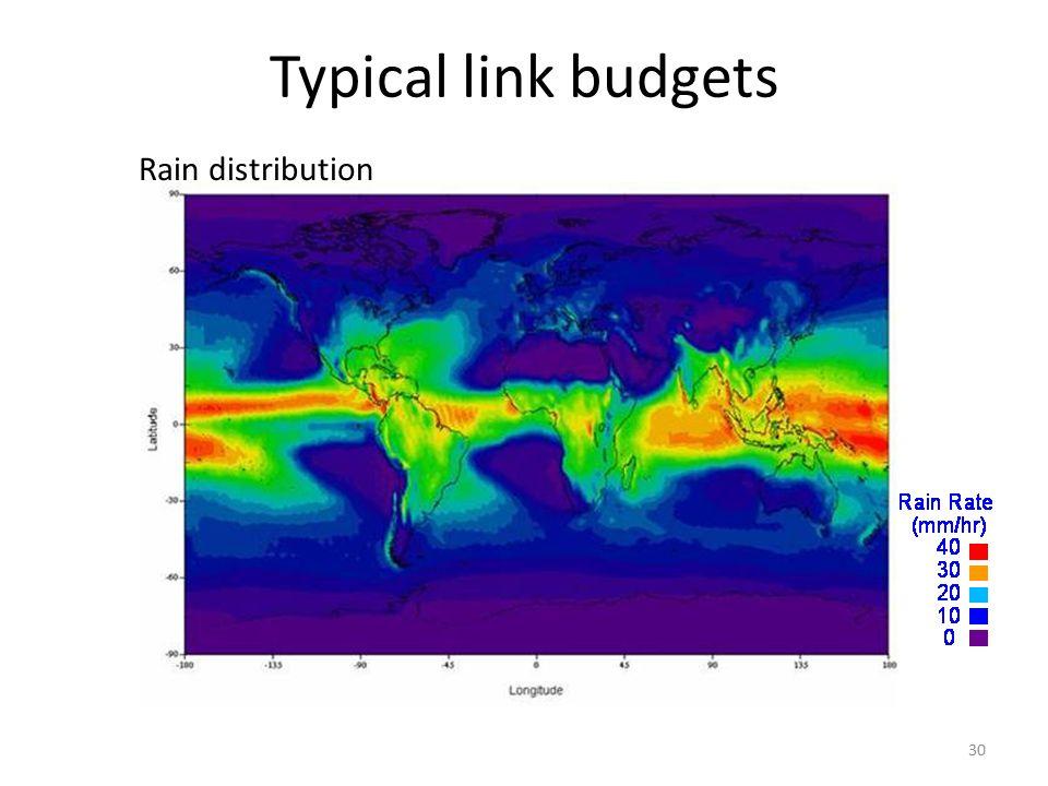 30 Rain distribution Typical link budgets