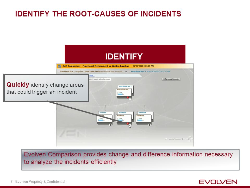 7 | Evolven Propriety & Confidential IDENTIFY IDENTIFY THE ROOT-CAUSES OF INCIDENTS Evolven Comparison provides change and difference information necessary to analyze the incidents efficiently Quickly identify change areas that could trigger an incident