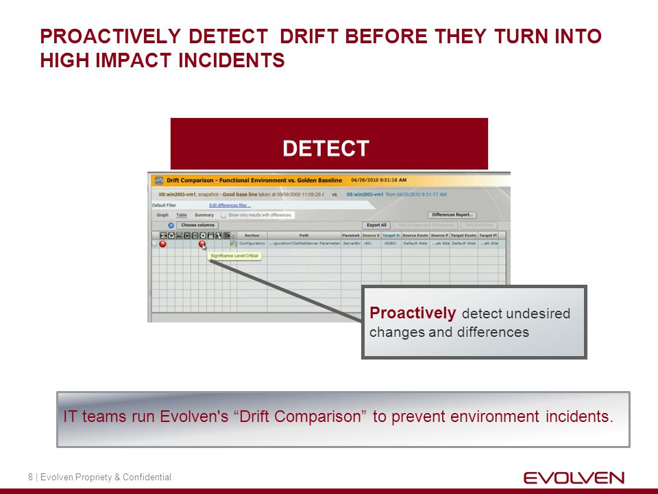 8 | Evolven Propriety & Confidential PROACTIVELY DETECT DRIFT BEFORE THEY TURN INTO HIGH IMPACT INCIDENTS DETECT IT teams run Evolven s Drift Comparison to prevent environment incidents.