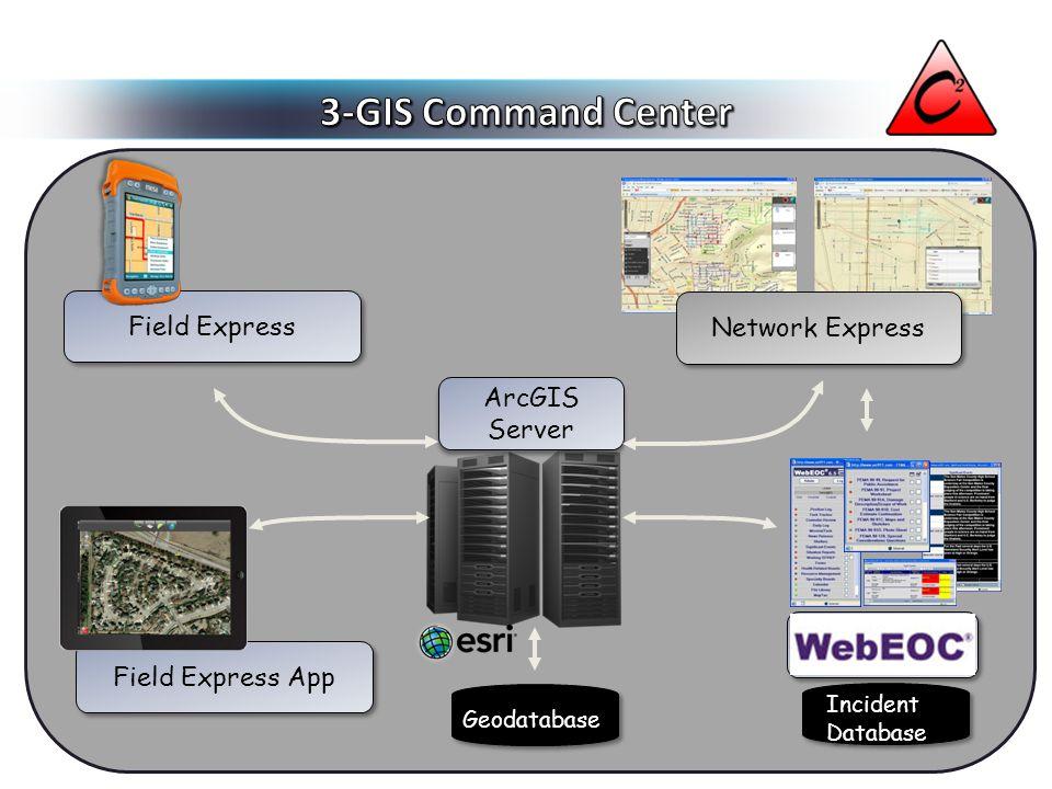 Geodatabase ArcGIS Server ArcGIS Server Field Express Network Express WebEOC Field Express App Incident Database Incident Database