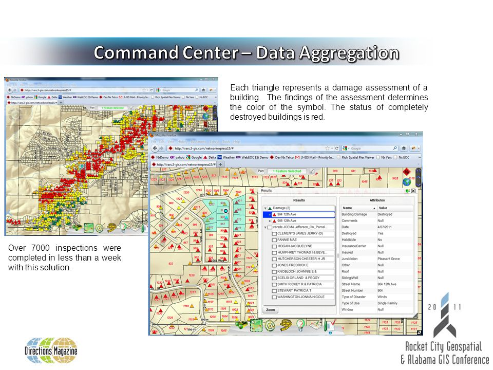 Each triangle represents a damage assessment of a building.