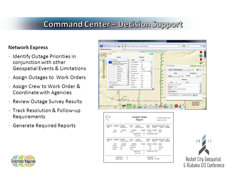 Network Express Identify Outage Priorities in conjunction with other Geospatial Events & Limitations Assign Outages to Work Orders Assign Crew to Work Order & Coordinate with Agencies Review Outage Survey Results Track Resolution & Follow-up Requirements Generate Required Reports