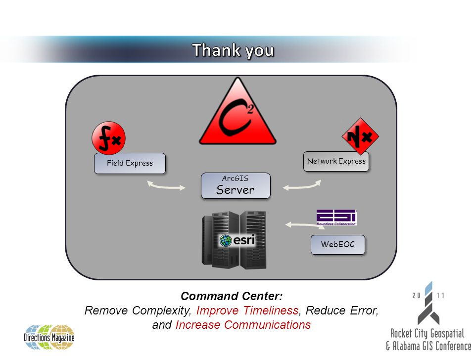 ArcGIS Server ArcGIS Server Field Express Network Express WebEOC Command Center: Remove Complexity, Improve Timeliness, Reduce Error, and Increase Communications
