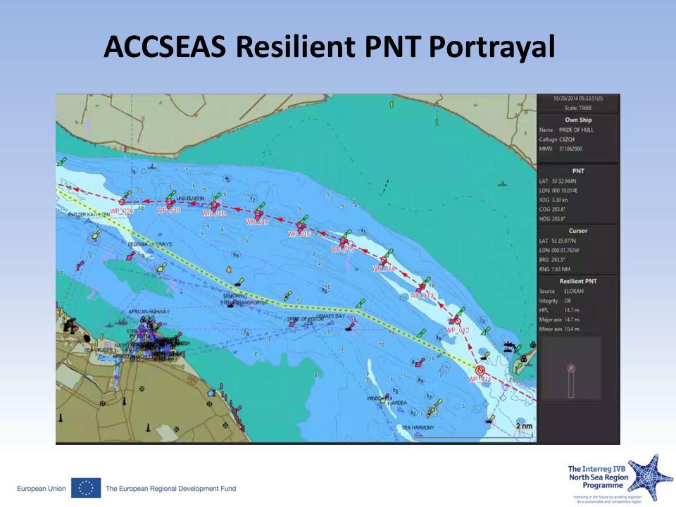 ACCSEAS Resilient PNT Portrayal