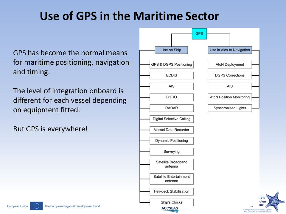 Use of GPS in the Maritime Sector GPS has become the normal means for maritime positioning, navigation and timing.