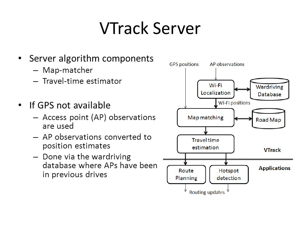 VTrack Server Server algorithm components – Map-matcher – Travel-time estimator If GPS not available – Access point (AP) observations are used – AP observations converted to position estimates – Done via the wardriving database where APs have been in previous drives