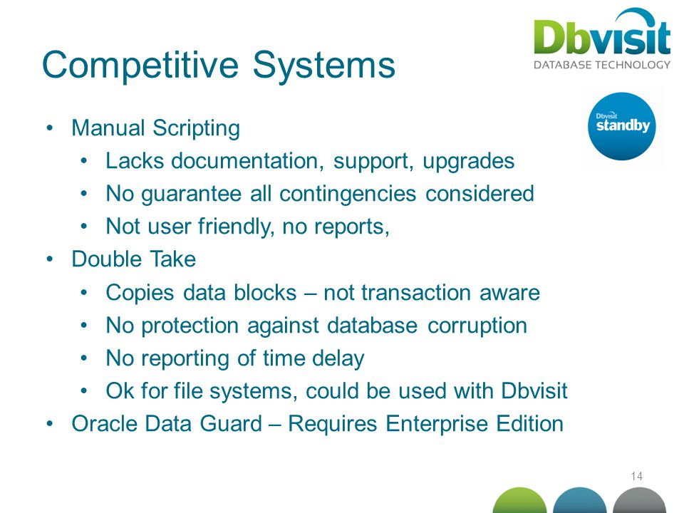 14 Competitive Systems Manual Scripting Lacks documentation, support, upgrades No guarantee all contingencies considered Not user friendly, no reports