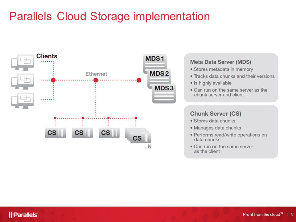 8 Profit from the cloud TM Profit from the cloud ™ | 8 Parallels Cloud Storage implementation