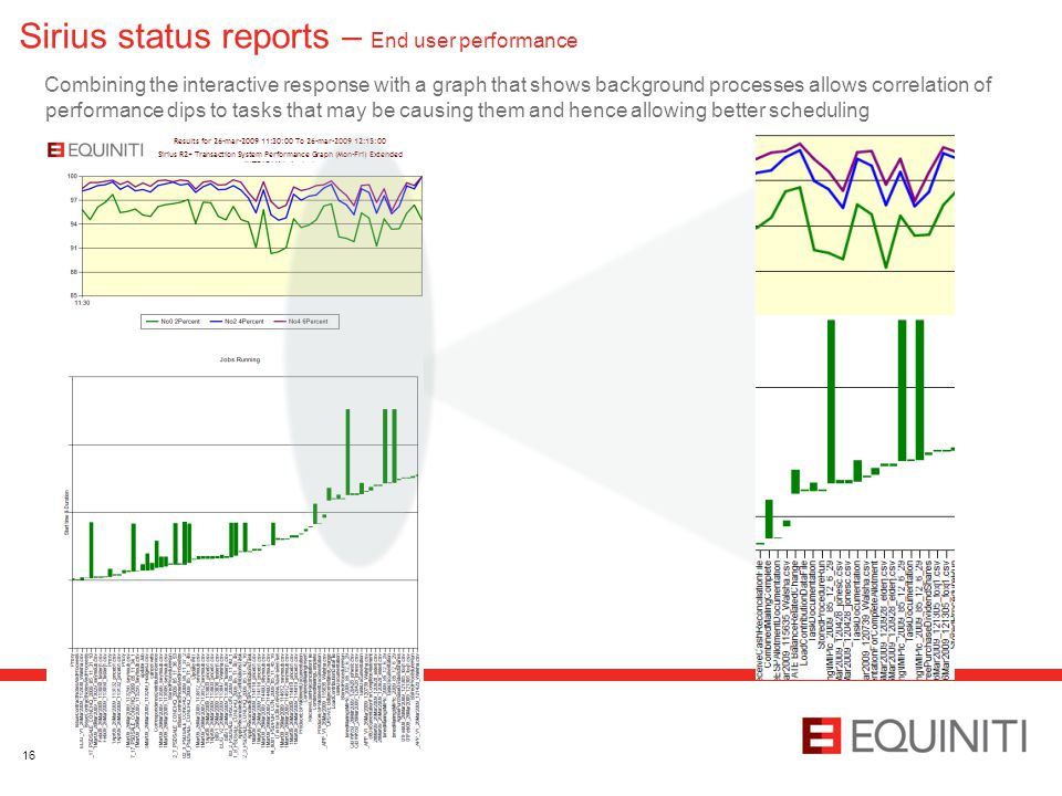 Sirius status reports – End user performance Combining the interactive response with a graph that shows background processes allows correlation of performance dips to tasks that may be causing them and hence allowing better scheduling 16