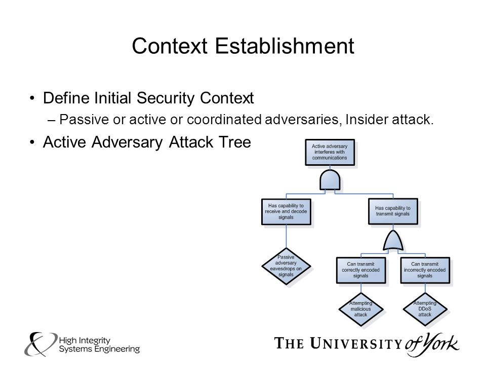 Context Establishment Define Initial Security Context –Passive or active or coordinated adversaries, Insider attack. Active Adversary Attack Tree