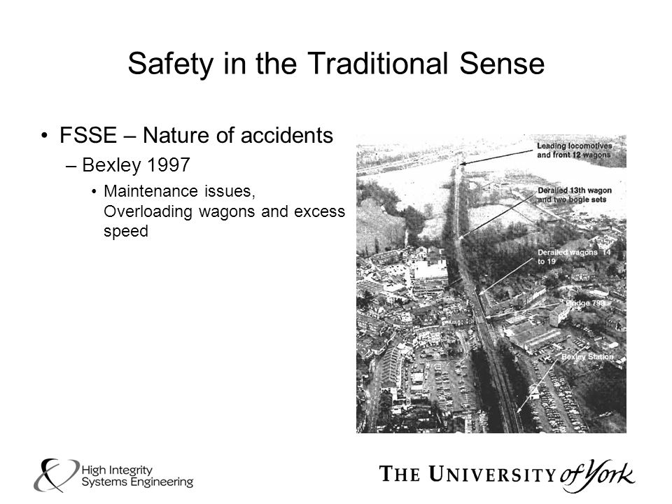 Safety in the Traditional Sense FSSE – Nature of accidents –Bexley 1997 Maintenance issues, Overloading wagons and excess speed