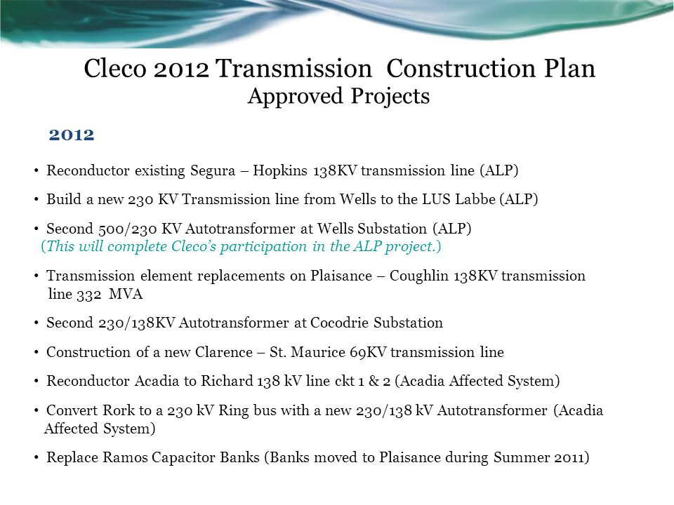 Cleco 2012 Transmission Construction Plan Approved Projects Reconductor existing Segura – Hopkins 138KV transmission line (ALP) Build a new 230 KV Tra