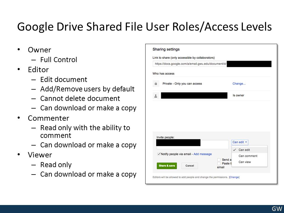 GW Google Drive Shared File User Roles/Access Levels Owner – Full Control Editor – Edit document – Add/Remove users by default – Cannot delete documen