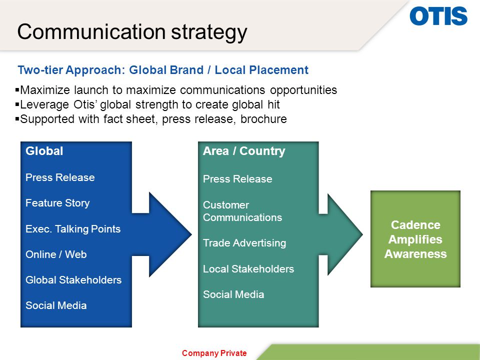 Company Private Communication strategy Global Press Release Feature Story Exec.