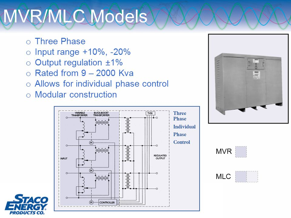 MVR/MLC Models MVR MLC o Three Phase o Input range +10%, -20% o Output regulation ±1% o Rated from 9 – 2000 Kva o Allows for individual phase control o Modular construction