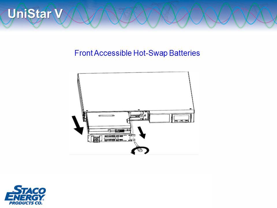 SVR/SLC Models o Single Phase o Input range +10%, -20% o Output regulation ±1% o Rated from 2.5 – 15 Kva o Rack mount or enclosed o Output setpoint adjusted manually or interfaced with programmable controller SVR SLC