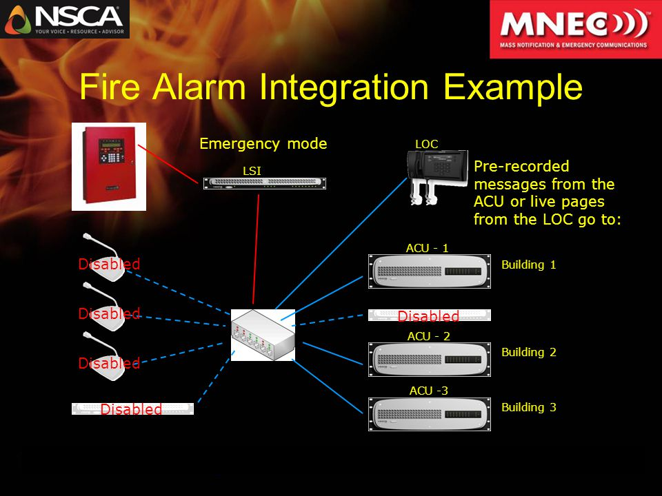 Fire Alarm Integration Example LSI LOC ACU - 1 ACU - 2 ACU -3 Building 1 Emergency mode Disabled Building 2 Building 3 Pre-recorded messages from the ACU or live pages from the LOC go to:
