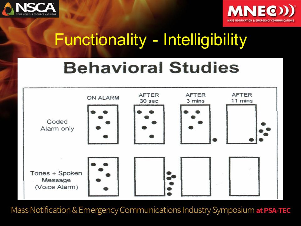 Functionality - Intelligibility