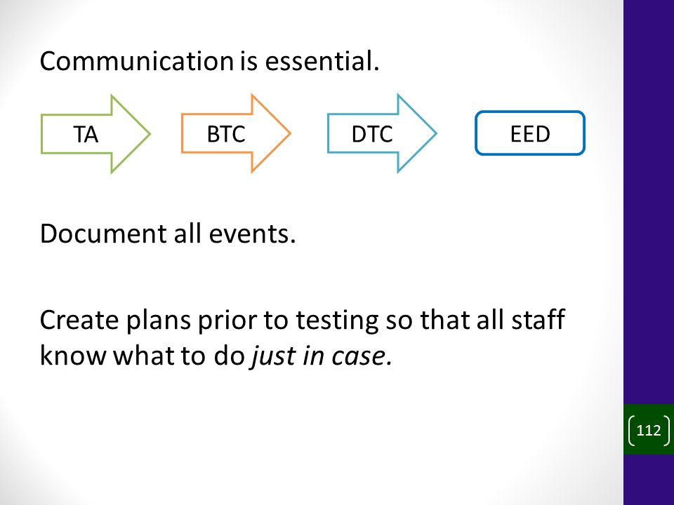 Communication is essential. Document all events.