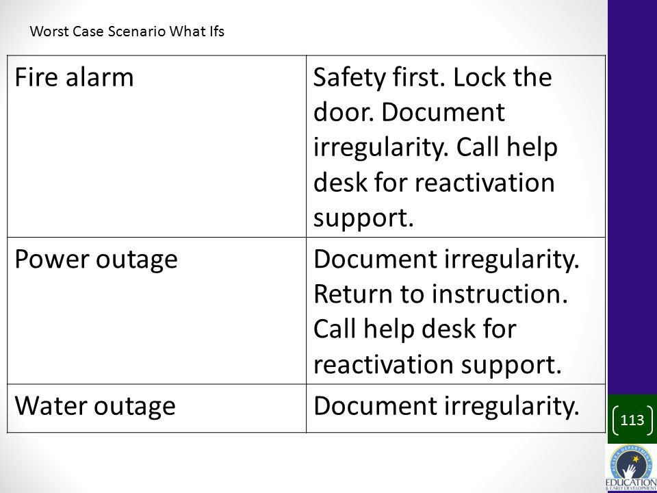 113 Fire alarmSafety first. Lock the door. Document irregularity.