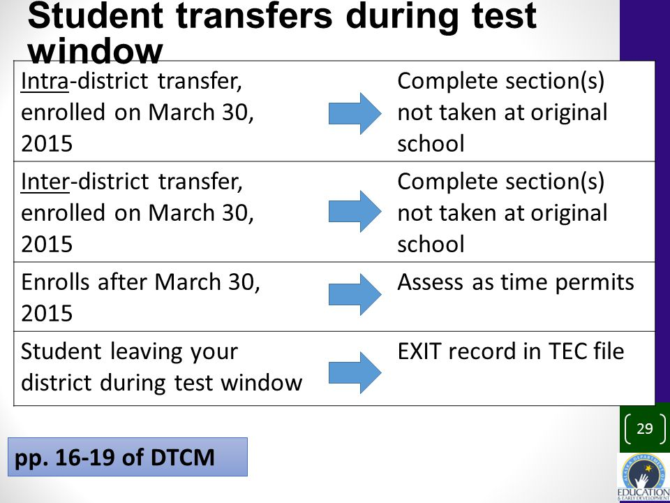29 Student transfers during test window pp.