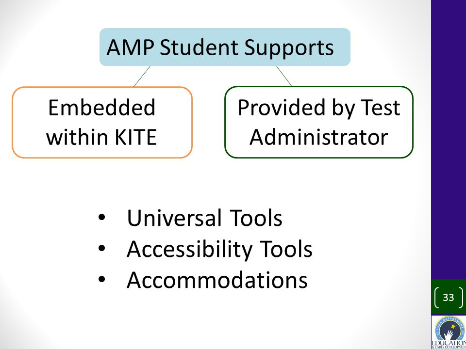 33 AMP Student Supports Embedded within KITE Provided by Test Administrator Universal Tools Accessibility Tools Accommodations