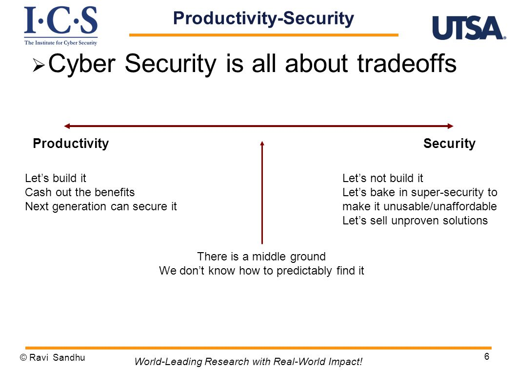 Productivity-Security  Cyber Security is all about tradeoffs © Ravi Sandhu 6 World-Leading Research with Real-World Impact.