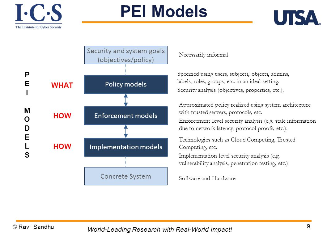 9 PEI Models Security and system goals (objectives/policy) Policy models Enforcement models Implementation models Necessarily informal Specified using users, subjects, objects, admins, labels, roles, groups, etc.