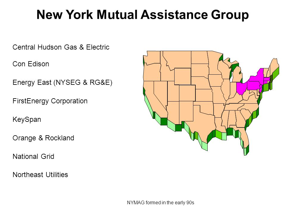 Central Hudson Gas & Electric Con Edison Energy East (NYSEG & RG&E) FirstEnergy Corporation KeySpan Orange & Rockland National Grid Northeast Utilities New York Mutual Assistance Group NYMAG formed in the early 90s