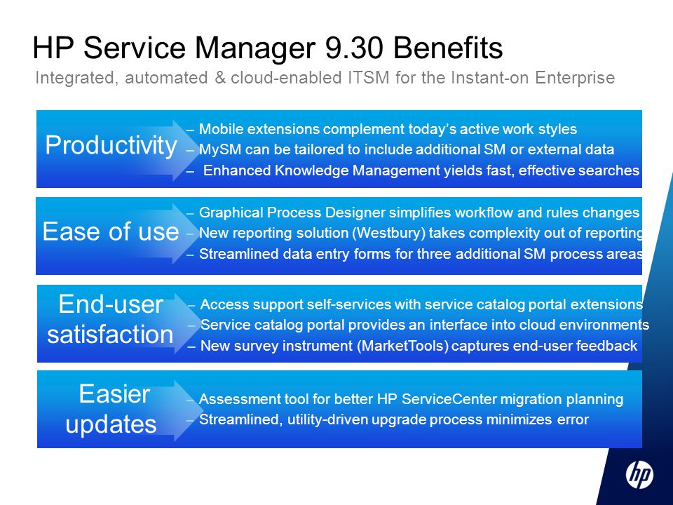 HP Service Manager 9.30 Benefits Productivity – Mobile extensions complement today's active work styles – MySM can be tailored to include additional SM or external data – Enhanced Knowledge Management yields fast, effective searches – Graphical Process Designer simplifies workflow and rules changes – New reporting solution (Westbury) takes complexity out of reporting – Streamlined data entry forms for three additional SM process areas Ease of use – Assessment tool for better HP ServiceCenter migration planning – Streamlined, utility-driven upgrade process minimizes error Easier updates Optimize service lifecycle delivery and cost End-user satisfaction Integrated, automated & cloud-enabled ITSM for the Instant-on Enterprise – Access support self-services with service catalog portal extensions – Service catalog portal provides an interface into cloud environments – New survey instrument (MarketTools) captures end-user feedback