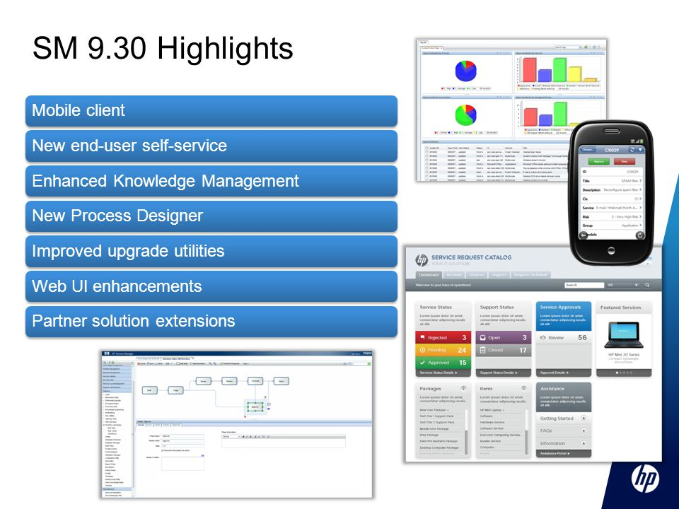 SM 9.30 Highlights Mobile clientNew end-user self-serviceEnhanced Knowledge ManagementNew Process DesignerImproved upgrade utilitiesWeb UI enhancementsPartner solution extensions