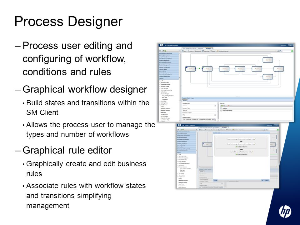 –Process user editing and configuring of workflow, conditions and rules –Graphical workflow designer Build states and transitions within the SM Client Allows the process user to manage the types and number of workflows –Graphical rule editor Graphically create and edit business rules Associate rules with workflow states and transitions simplifying management Process Designer
