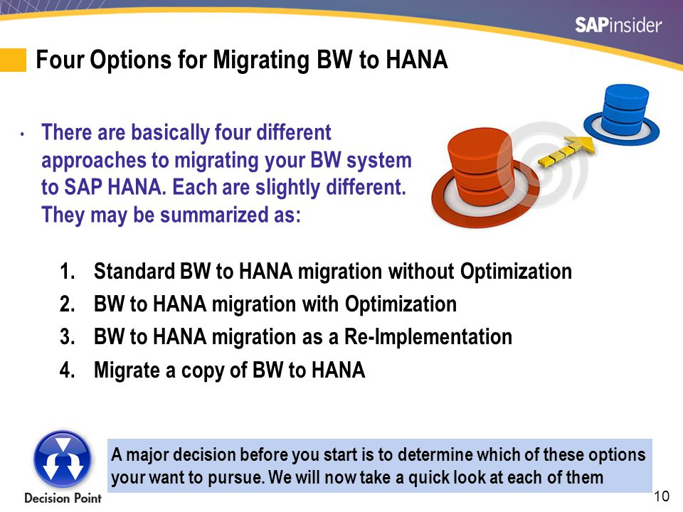 10 Four Options for Migrating BW to HANA 1.Standard BW to HANA migration without Optimization 2.BW to HANA migration with Optimization 3.BW to HANA mi