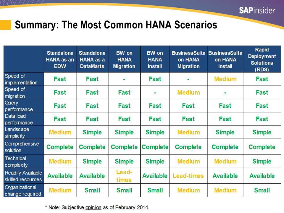 16 Summary: The Most Common HANA Scenarios