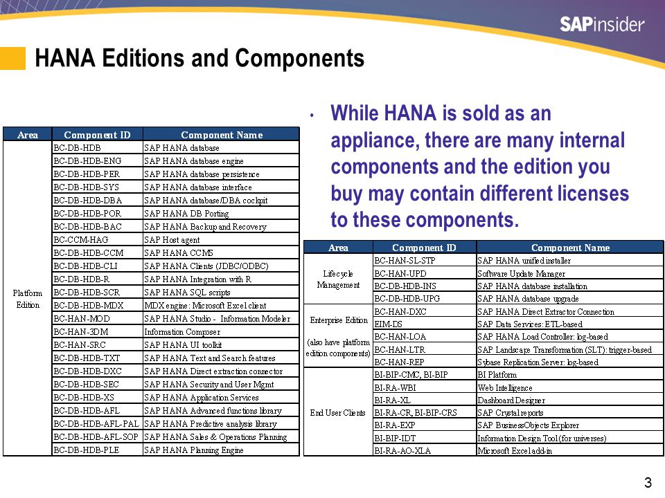 3 HANA Editions and Components While HANA is sold as an appliance, there are many internal components and the edition you buy may contain different li