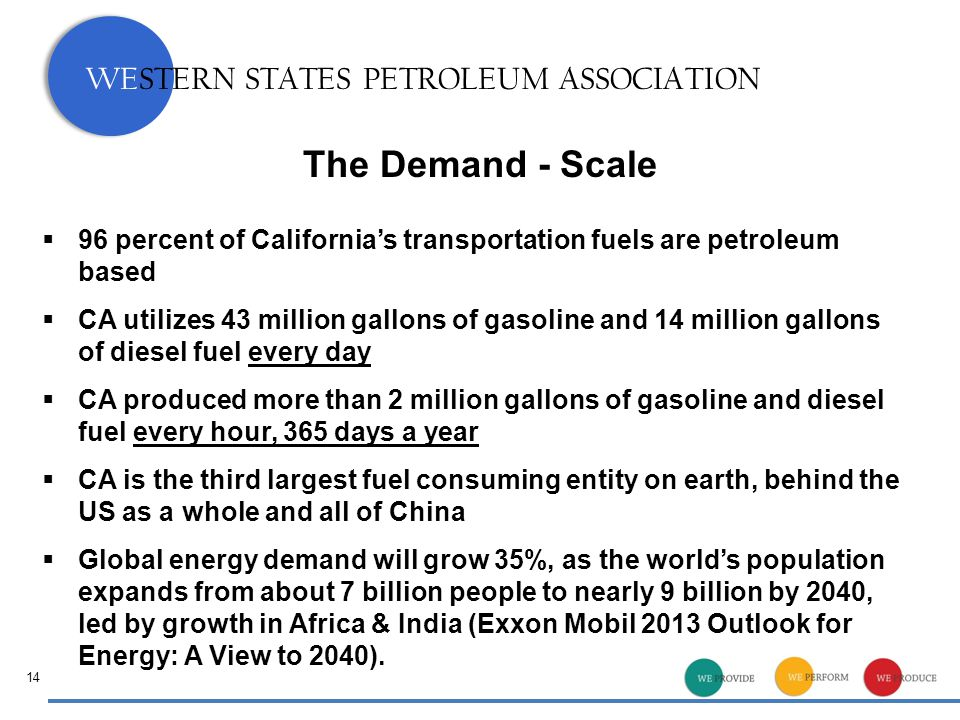  96 percent of California's transportation fuels are petroleum based  CA utilizes 43 million gallons of gasoline and 14 million gallons of diesel fu
